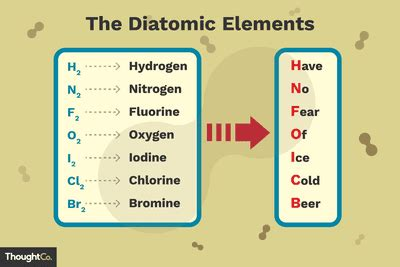 Chemistry Elements Compounds And Mixtures Worksheet Answers