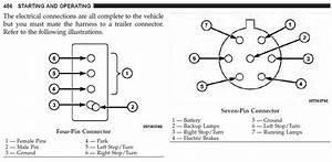 Led Tailgate Light Bar Wiring Diagram