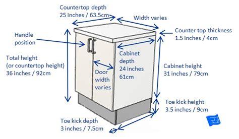 Kitchen Cabinet Dimensions. Brass Kitchen Cabinet Hardware. Kitchen Cabinets Freestanding. Silver Kitchen Cabinet Knobs. Painting Kitchen Cabinets White. Large Kitchen Pantry Storage Cabinet. Wilson Kitchen Cabinet Antique. Reface Laminate Kitchen Cabinets. Kitchen Cabinet Plans Diy