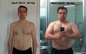 Muskelaufbau gewichtszunahme