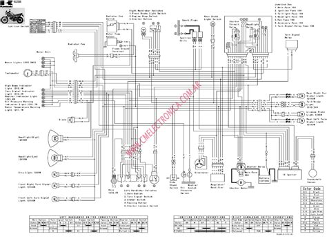 Kawasaki Bayou Wiring Diagram Database