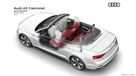 Audi Cabriolet Passive Safety Airbags