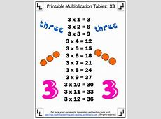Printable Multiplication Tables Quick Guides
