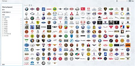 Automobile Logo Viewer