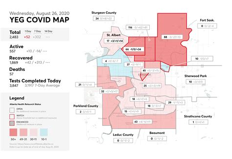 Choose between the following two options: WED, AUGUST 26, 2020 - EDMONTON COVID MAP | 1-7-14 Day ...