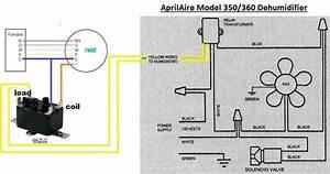 Integrating Aprilaire 360 Humidifier Into Nest 2 0 Setup