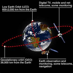 Low Earth Orbit Satellite Internet (page 2) - Pics about space