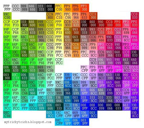 trickytricks color picker and color code an easy way to