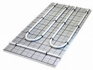 Warmwasser Fußbodenheizung Trockensystem : tackerplatte fu bodenheizung warmwasser sani tac komplettsystem 5m oder 10m mit verbundrohr ~ Sanjose-hotels-ca.com Haus und Dekorationen