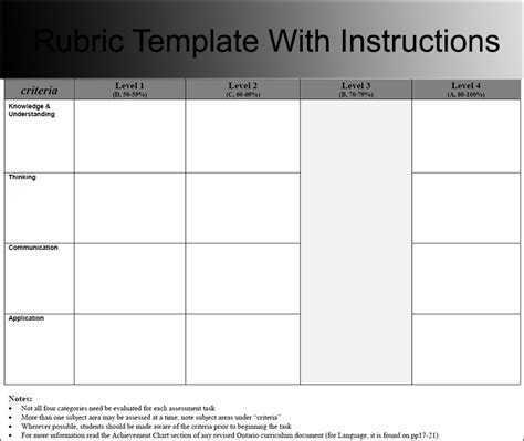 Rubric Template 7 Rubric Templates Free Pdf Word Excel Formats