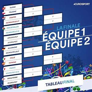 euro 2016 phase finale