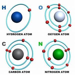 What Is Inside an Atom? | Wonderopolis