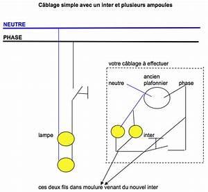 Comment Installer Un Lustre : conseils branchement lectrique bricolage r alisation d ~ Dailycaller-alerts.com Idées de Décoration
