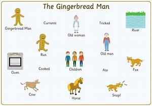 the gingerbread man word mats free early years primary With gingerbread man story map template