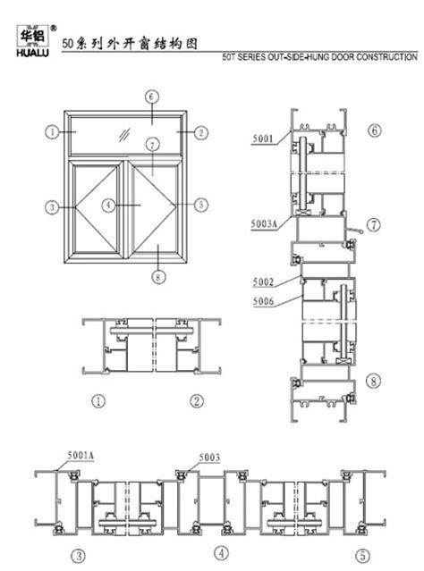 Window Sizes: What Are Standard Window Sizes Uk