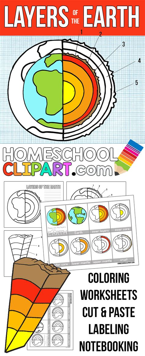 free layers of the earth printables notebooking pages
