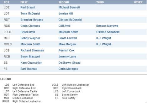 starting lineup seattle seahawks