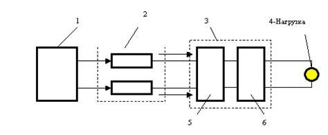 Выгодная цена на электростатический генератор — суперскидки на электростатический генератор. электростатический генератор.