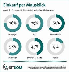 Bershka Online Shop Deutsch : online shopping in deutschland besonders beliebt ~ Orissabook.com Haus und Dekorationen