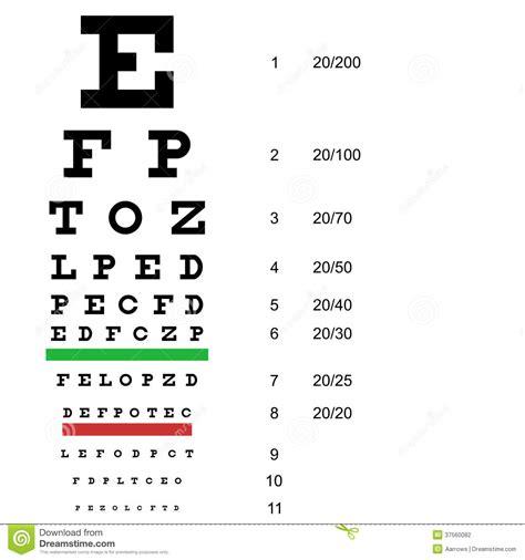best medicine for eyesight