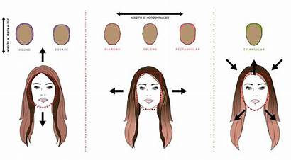 Contouring Hair Diagram Face Round Square Shape