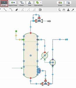 Creating A Process Flow Diagram