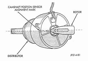 1996 Dodge Dakota 2 5l Engine Diagram  U2022 Downloaddescargar Com