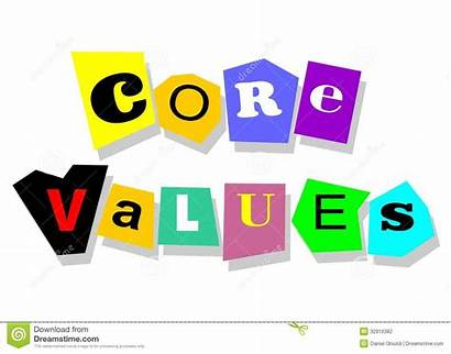 Values Core Clipart Ethics Education Words Collage