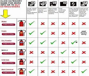 Fire Extinguisher Diagram
