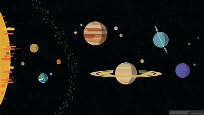 Solar System Wallpapers Planet Space Scale Dwarf