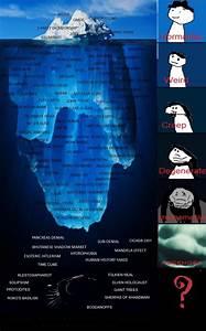 Deep Web Iceberg Diagram  U2014 Untpikapps