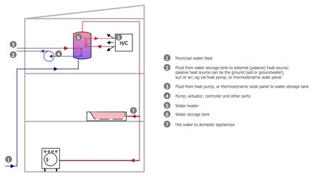 draw a floor plan plumbing and piping plans solution conceptdraw com