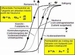 Umlaufintegral Berechnen : software fem tutorial magnetfeld physik optiyummy ~ Themetempest.com Abrechnung