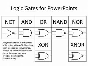 Logic Gate Symbols For Powerpoint By Omannay