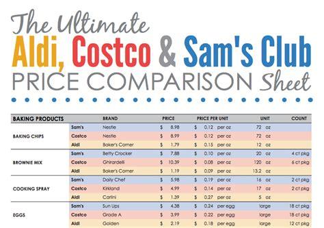 ultimate aldi costco sams club comparison chart