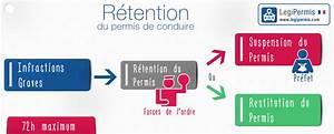 Retention De Permis Vice De Procedure : r tention du permis de conduire pendant 72h legipermis ~ Maxctalentgroup.com Avis de Voitures