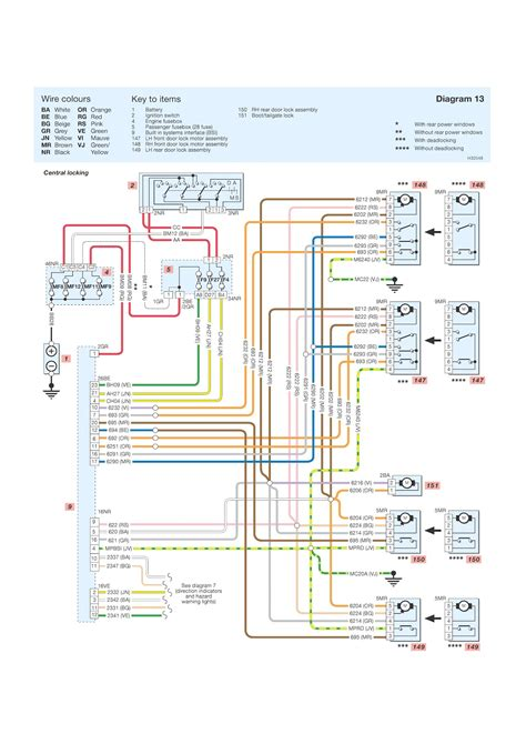 Peugeot Wiring Diagrams Central Locking Schematic