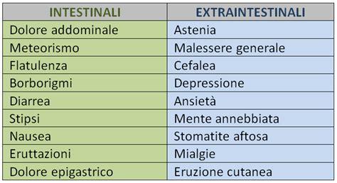 tabella alimenti senza glutine i cibi senza glutine a chi sono utili pesosano it