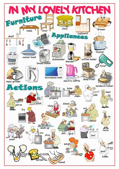 Kitchen Vocabulary by Kitchen Picture Dictionary 1 Vocabulary