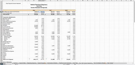 medical marijuana dispensary business plan sample pages