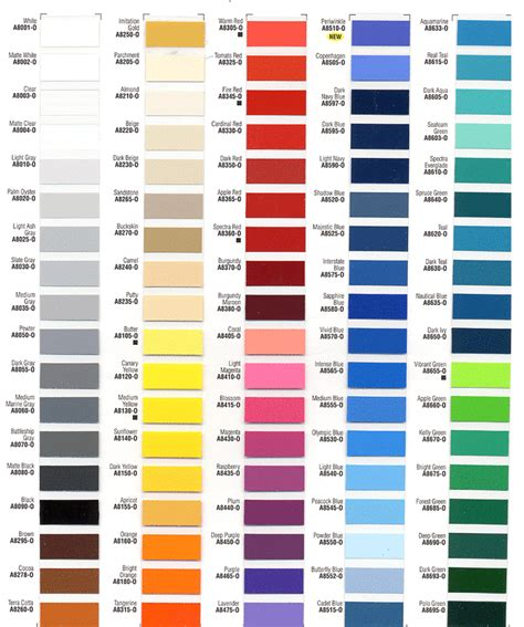 all of the fabric colors for the custom crewelwork i want
