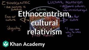 Ethnocentrism a... Cultural Relativism
