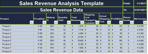 sales revenue analysis excel template exceldatapro