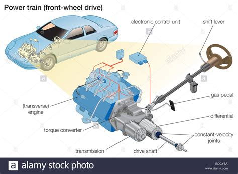 Front Wheel Drive Car by Front Wheel Drive Stock Photo Royalty Free Image