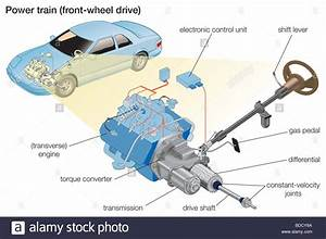 Front-wheel Drive Stock Photo  25485722