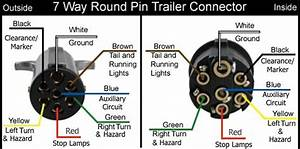Male 7 Pin Trailer Connector Wiring Diagram