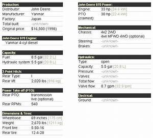 John Deere 970 Specs