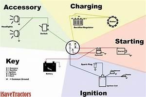 Honda Motorcycle Stator Wiring Diagram