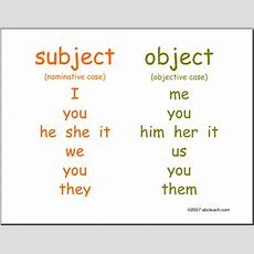 Subject And Object Pronouns  English Project Oxford