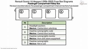 Renault Scenic I  U0026 Megane I  1996